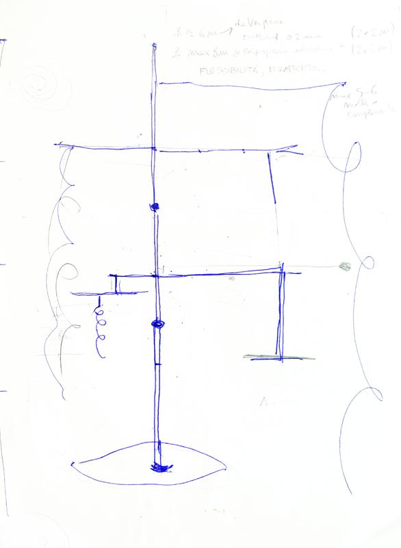 Macchina mobile dell'ingegno (di) molle